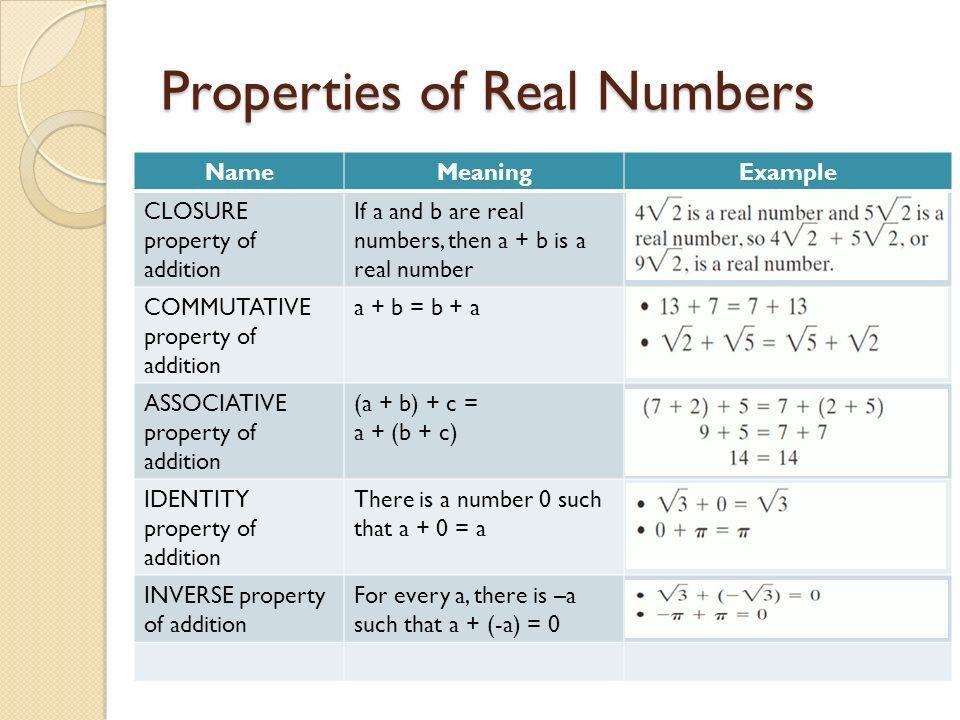 5.5 Real Numbers and Their Properties. Objectives Recognize the ...