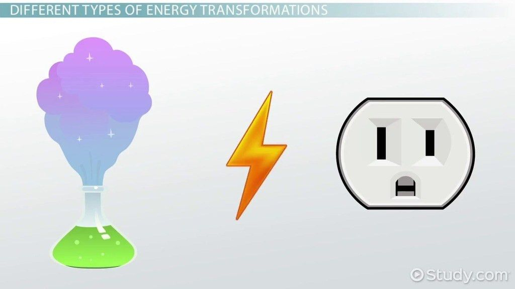 Energy Transformation: Definition, Types & Examples - Video ...