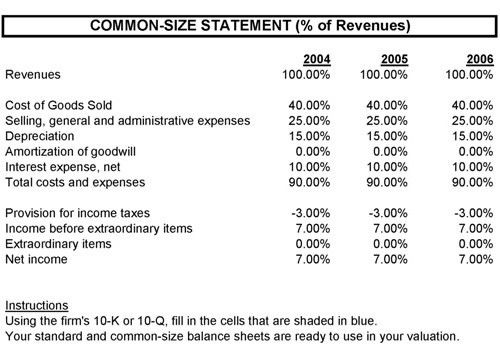 Income Statement Template for Excel, The spreadsheet store, Model ...