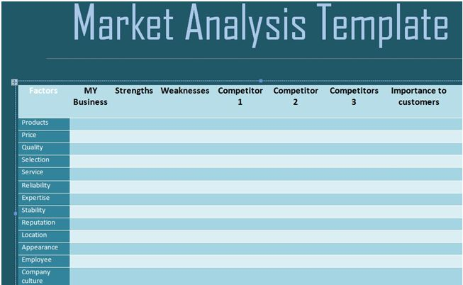 Get Free Marketing Competitive Analysis Template - Excel XLS Templates