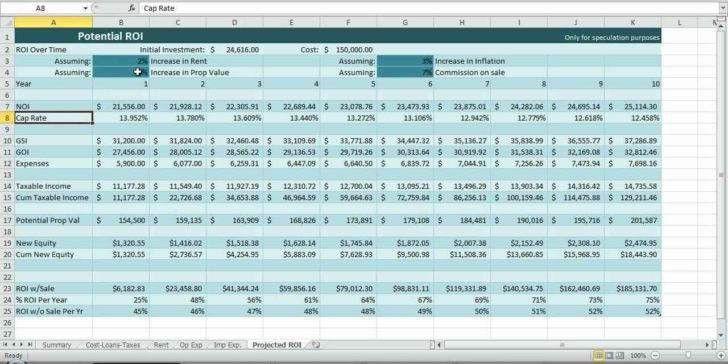 Free Cash Flow Template Small Business Dcf Model Excel Cash Flow ...
