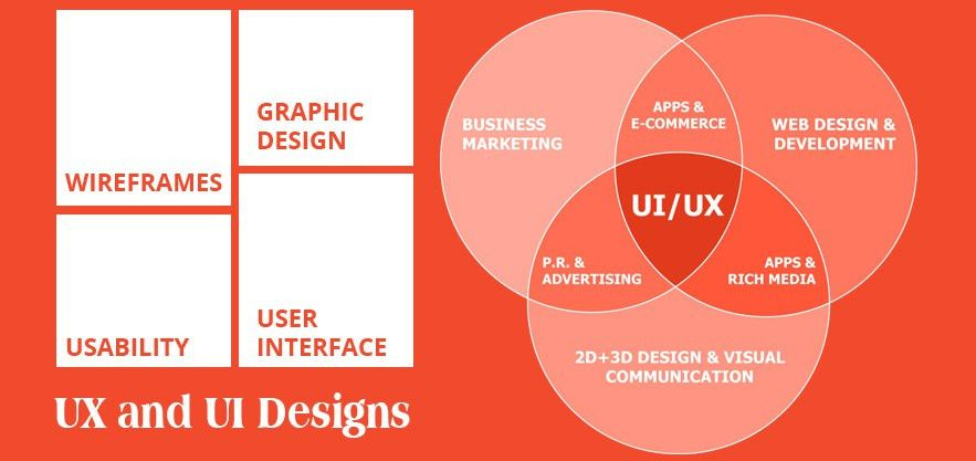 Fresher Jobs: What does a UI/ UX designer do? | AMCAT Blog | Job ...