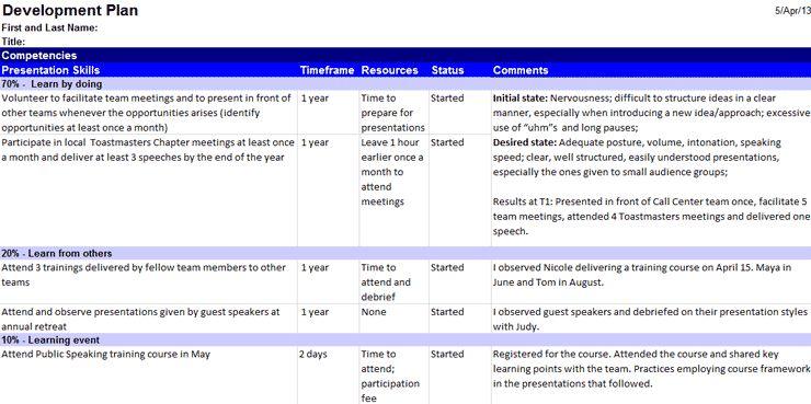 Free Training Plan Template. training plan template word template ...