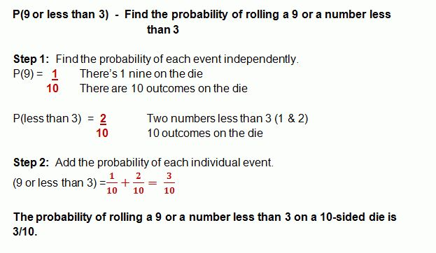 Probability Lessons - Probability of Compound Events
