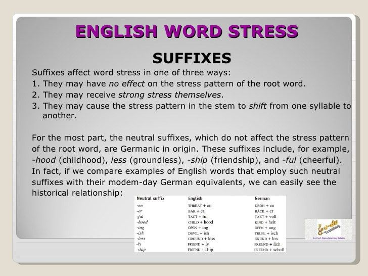 English word stress 2012