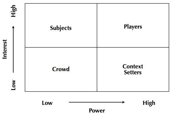 Deliberative Priority Setting – a CIHR KT module - CIHR
