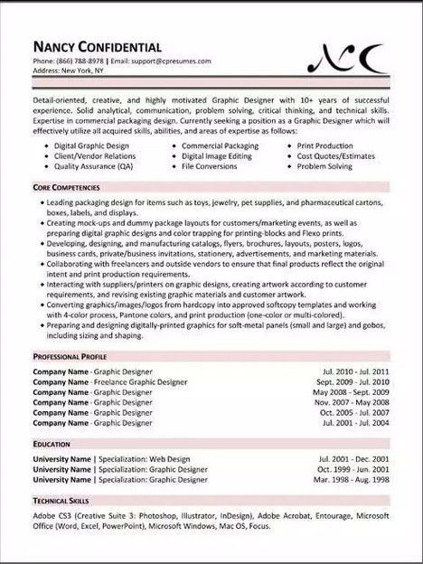 Extraordinary Design Forbes Resume Tips 2 Best Resume Template .