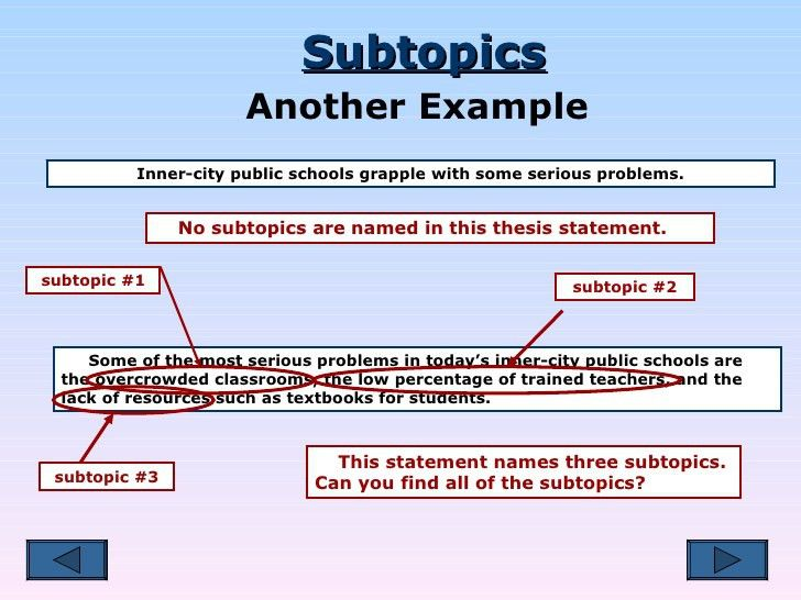 Thesis statement subtopics and location