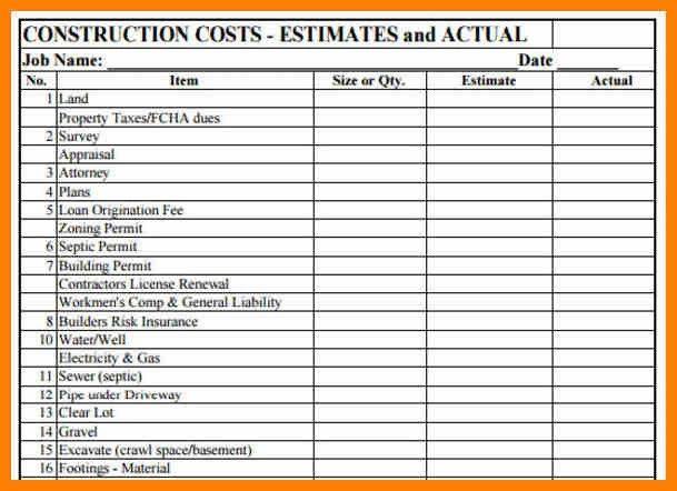 5+ construction estimate template | sick leave letter