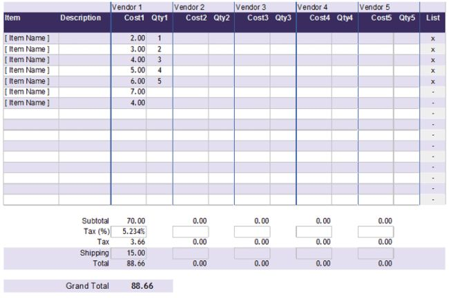 5+ Cost Analysis Templates and Examples for Word, Excel and PDF