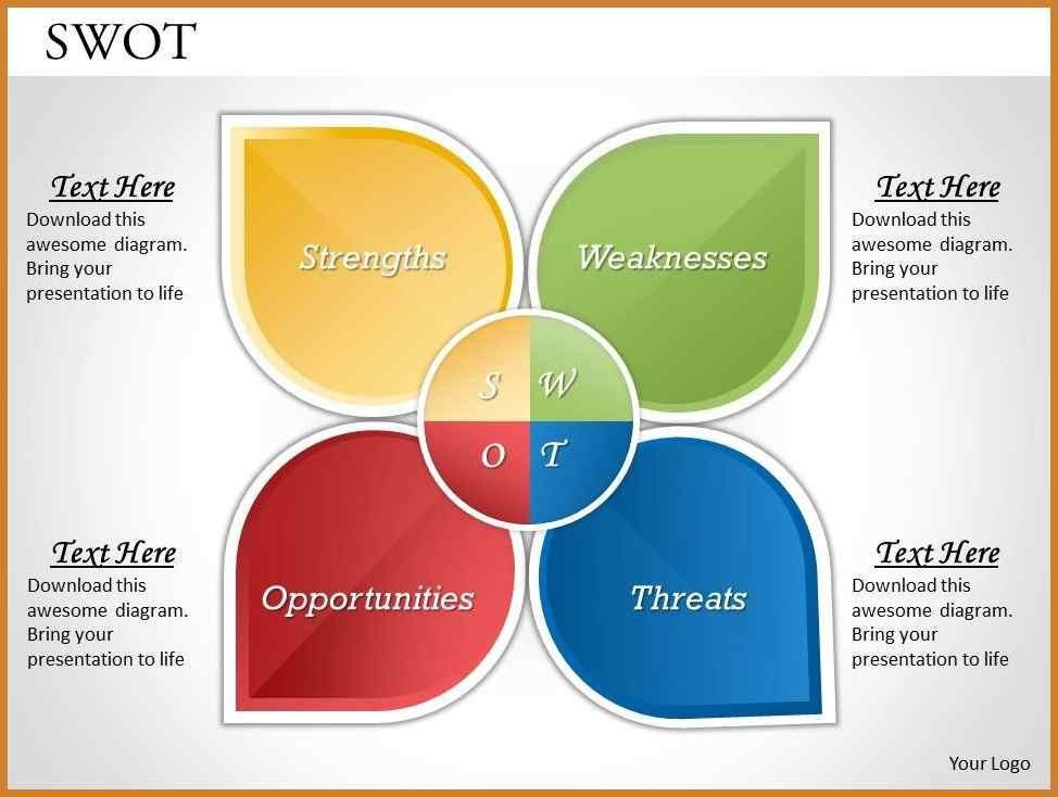 swot analysis template ppt | notary letter