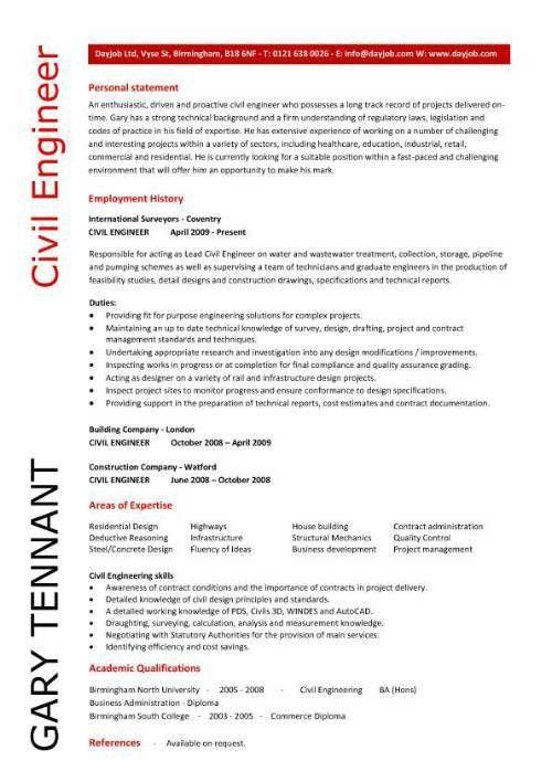 Civil Site Engineer Sample Resume 6 Sample Resume Of Civil ...