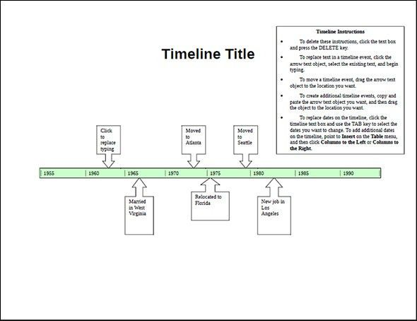 Sample Timeline  CityEsporaCo