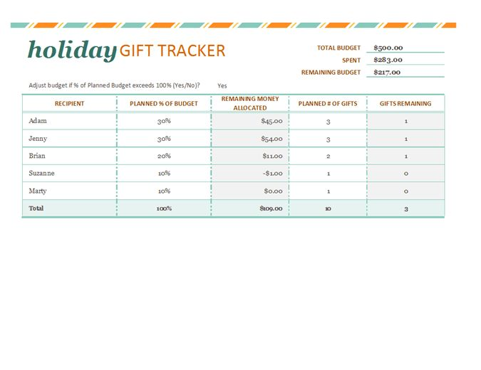 Holiday Gift List Template. christmas gift request and wish list ...