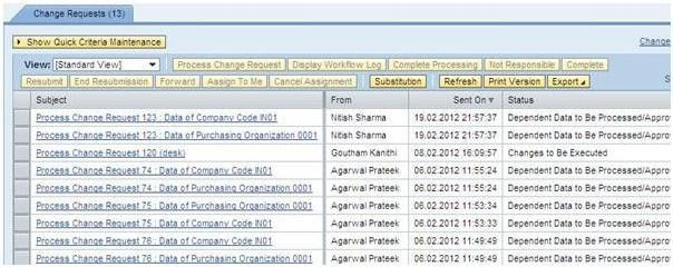 Whitepaper – Governance Over Supplier Master Data Using SAP MDG ...