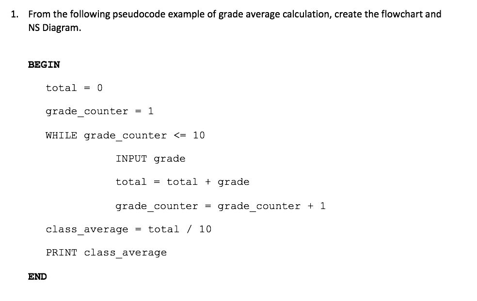 From The Following Pseudocode Example Of Grade Ave... | Chegg.com