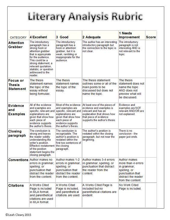 Literary Analysis Handouts | Paragraph, Rubrics and Worksheets
