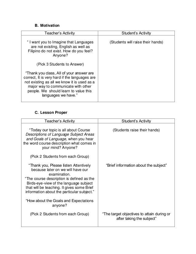 Middle School Lesson Plan Template. Educationjourney: Lesson Plans ...