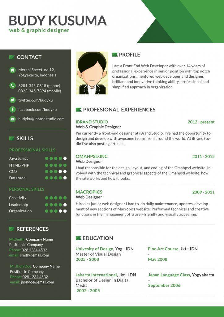 Innovation Idea Creative Resume Builder 12 Free Resume Templates ...