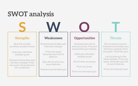 SWOT Keynote Template — Improve Presentation