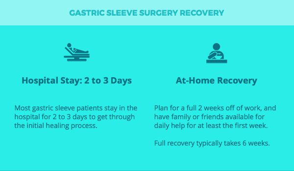 Gastric Sleeve - 14 Ways It Will Affect You - Bariatric Surgery Source