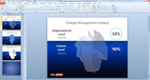 Free Change Management Iceberg Template for PowerPoint - Free ...