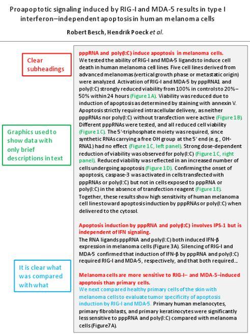 The 'write' order and IMRaD | Edanz Editing