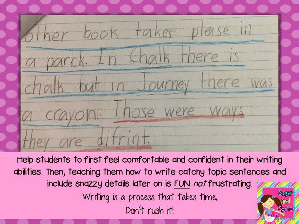 Compare & Contrast Essays - First Grade Style! :) - Miss DeCarbo