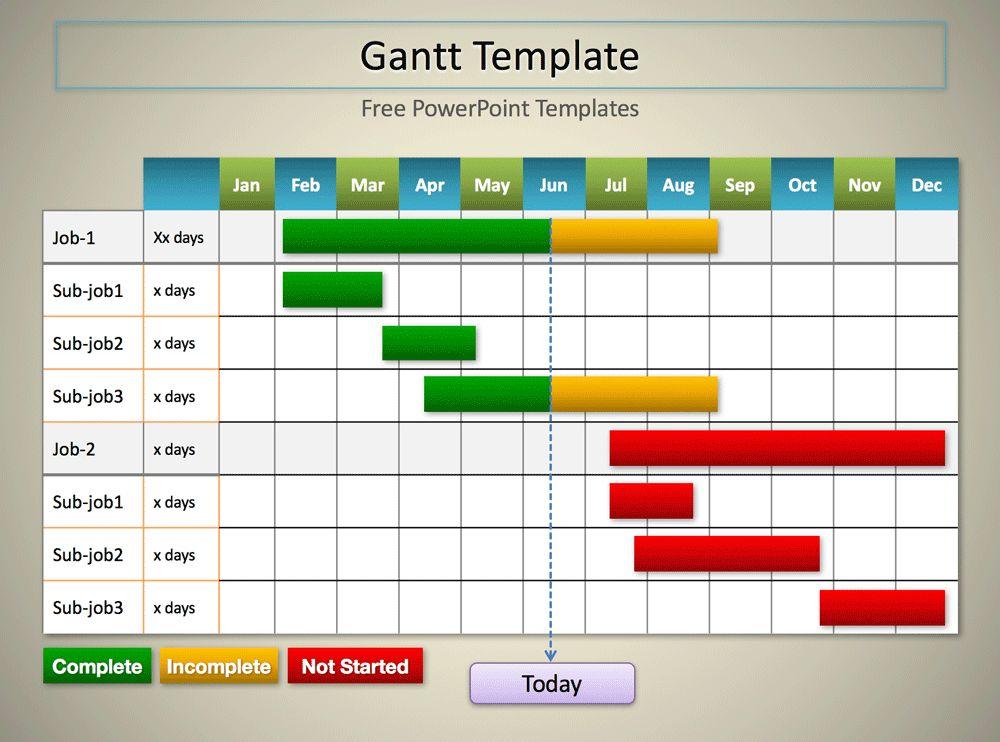 Gantt Charts Excel Template. Gantt Chart. Template Excel Schedule ...