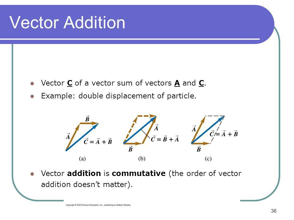 Chapter 1: Units, Physical Quantities and Vectors - ppt video ...