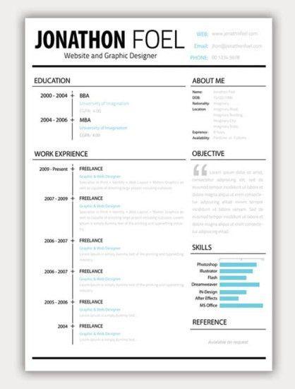 22 Free Creative Resume template - Smashfreakz | Resumes ...