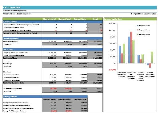 Sample Reports - Account Solutions