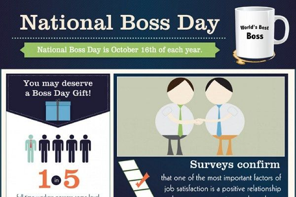 37 Best Thank You Messages to Bosses - BrandonGaille.com