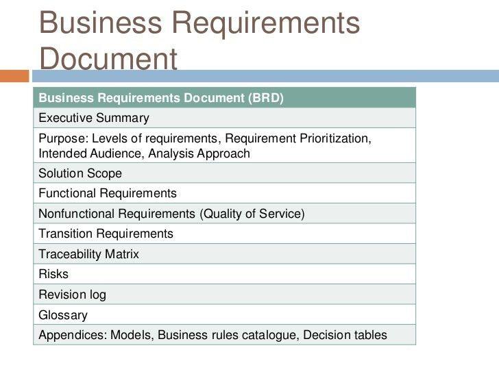Business analysis presentation final