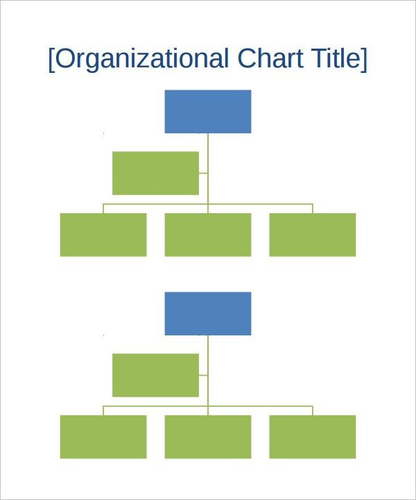 Organizational Chart Template - 13+ Download Free Documents in ...