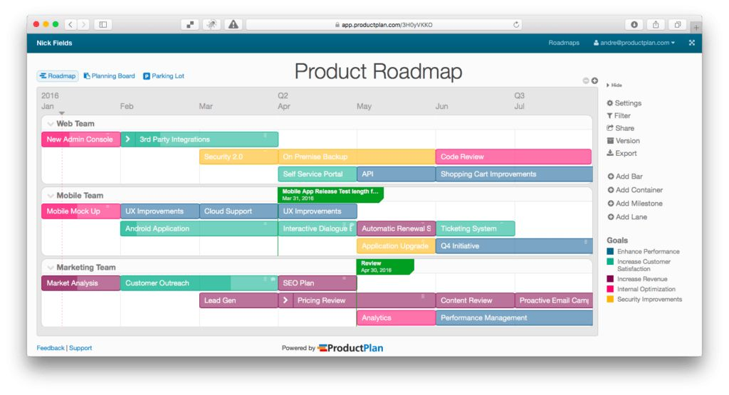 What is a Roadmap Template?