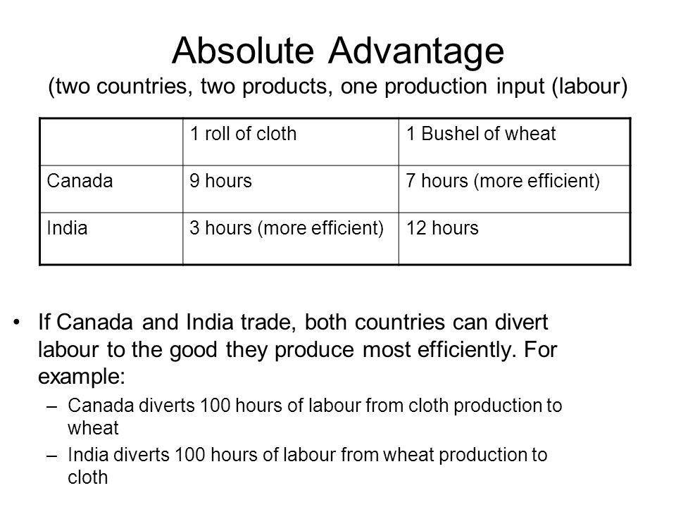 6.0. International Political Economy Learning Objectives ...