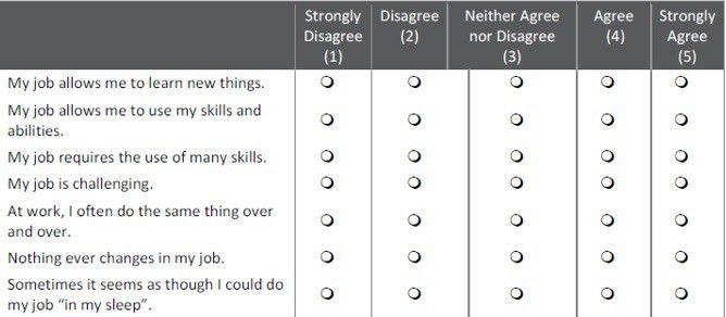 Performance Magazine Employee-engagement-Survey-UPEI[1 ...