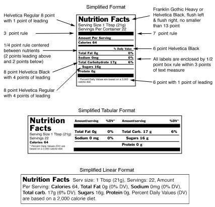 Nutritional Facts Labeling | National Honey Board | Honeybees ...