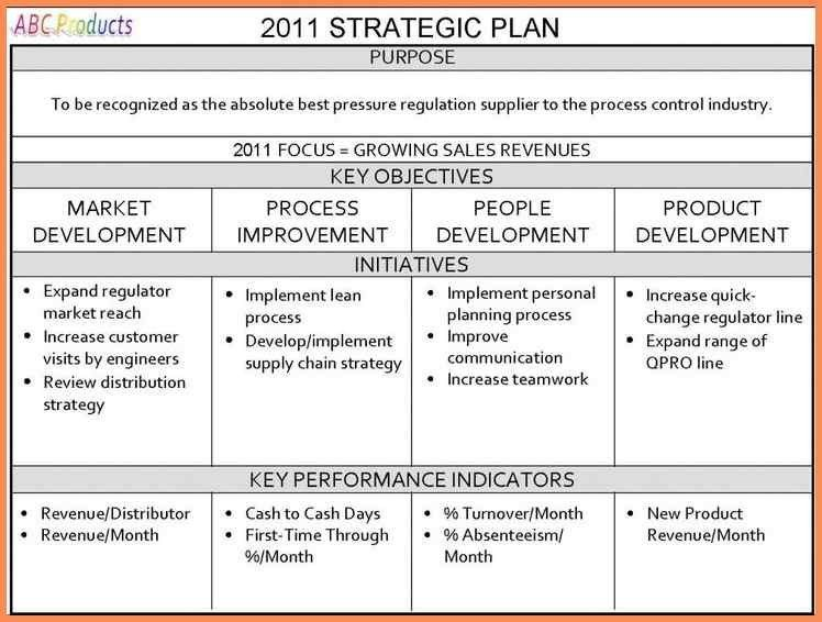 Small Business Plan Template.one Page Business Plan Template Free ...