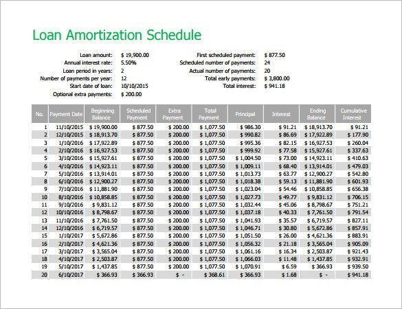 Amortization Schedule Template – 7+ Free Word, Excel, PDF Format ...