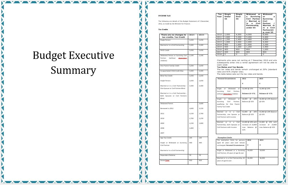 Executive Summary Template for Crisis Management – Microsoft Word ...