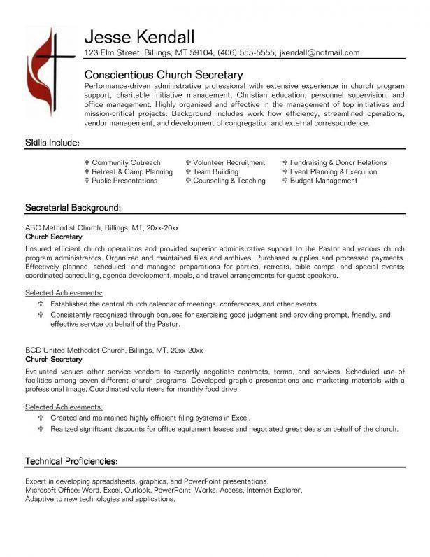 Resume : Tilak Fernando Resume Cover Letter Email Carmely Letters ...