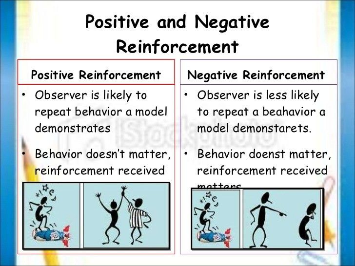 Reinforcement theory observational learning theory