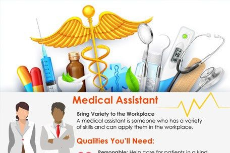 Medical Assistant Training at YTI Career Institute