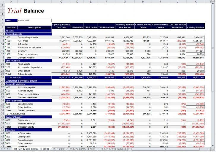 excel monthly financial report template | Best and Various Templates
