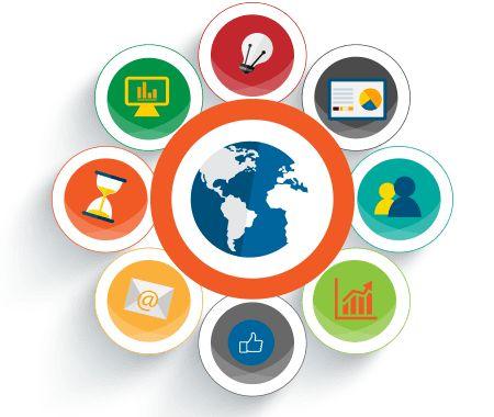 Consultancy Web Design, Consultant Business Development – Technource