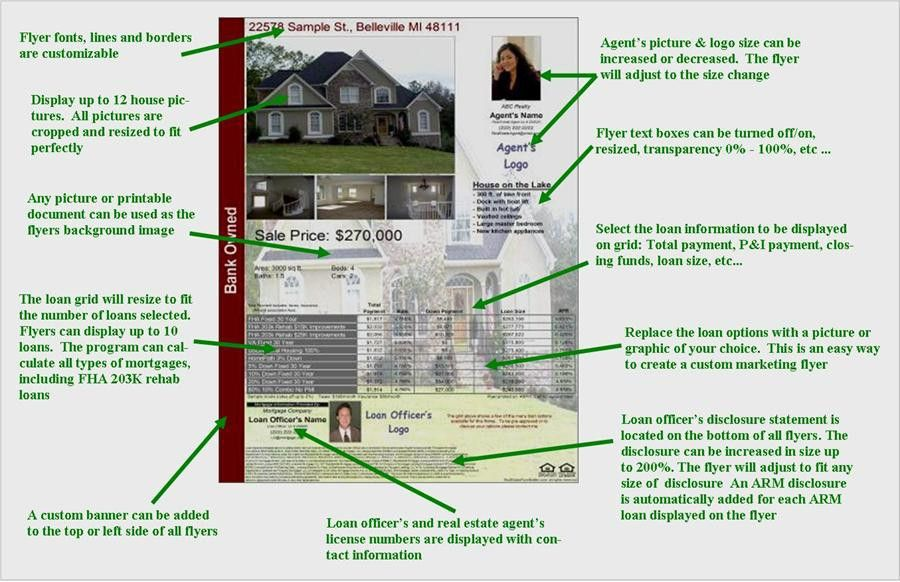 Mortgage Flyers | Software | Real Estate Flyers | Open House ...