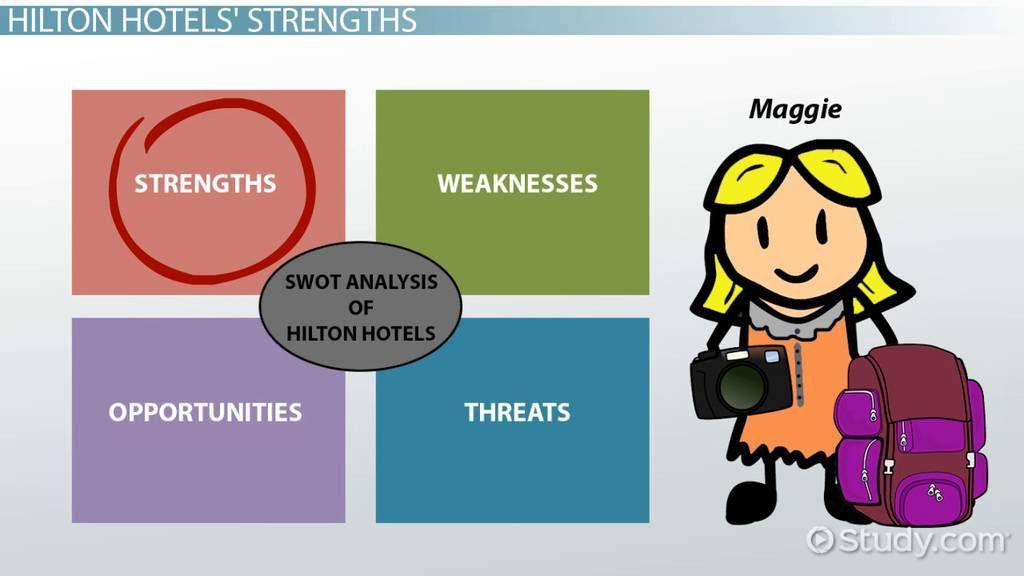 External Opportunities & Threats in SWOT Analysis: Examples ...