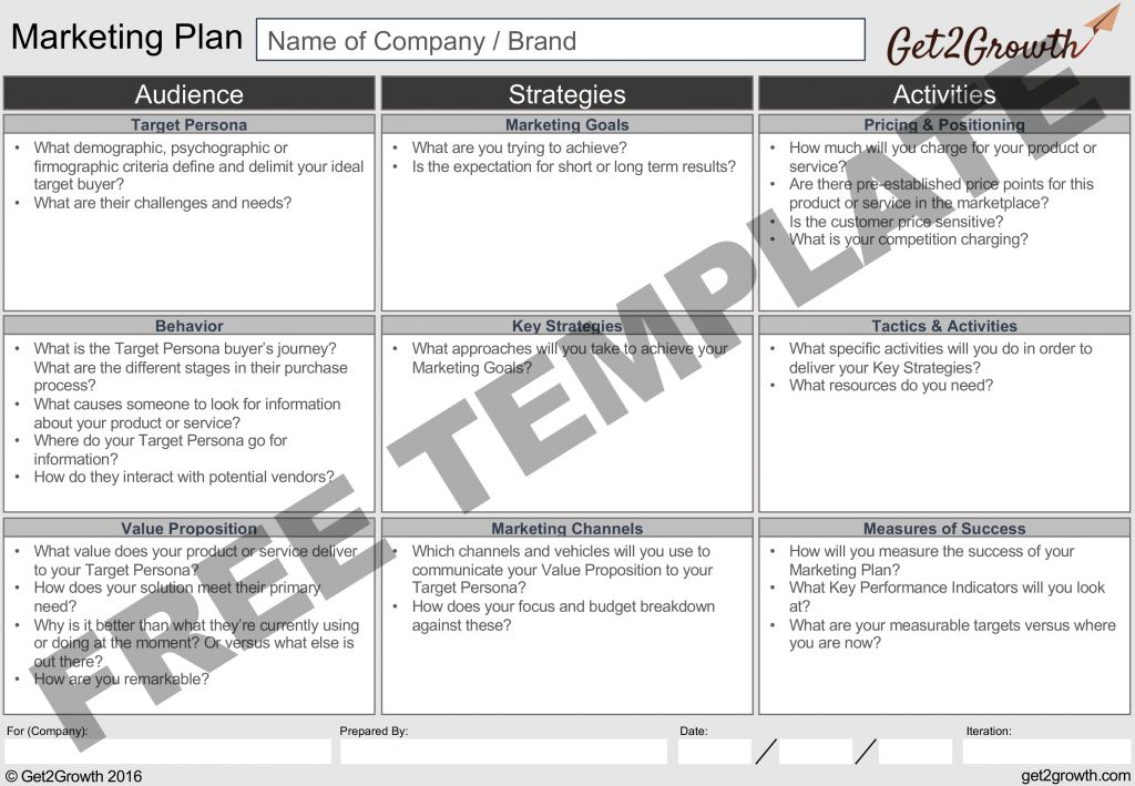 The One Page Marketing Plan Template -